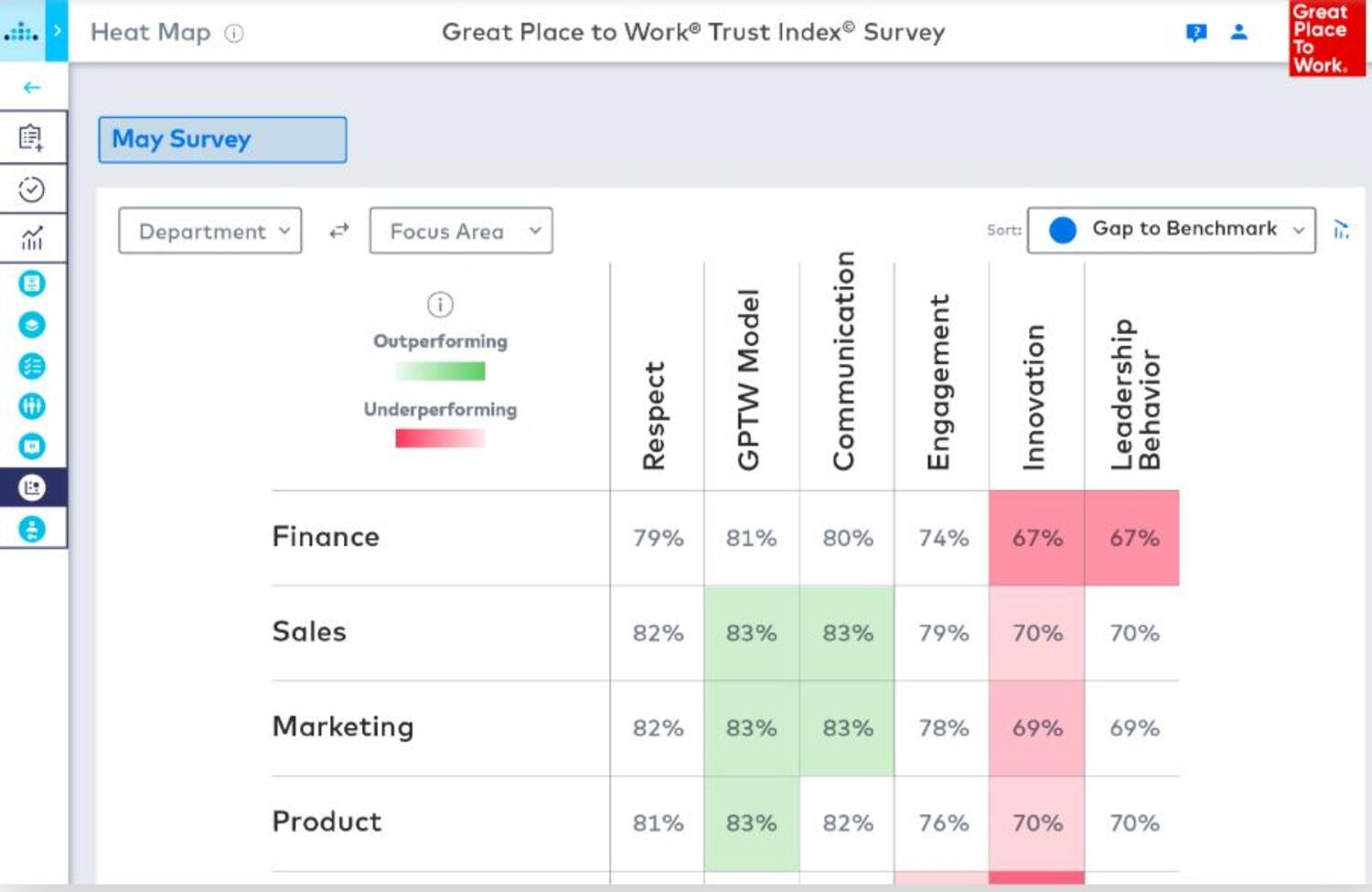 How to Analyze Employee Survey Results