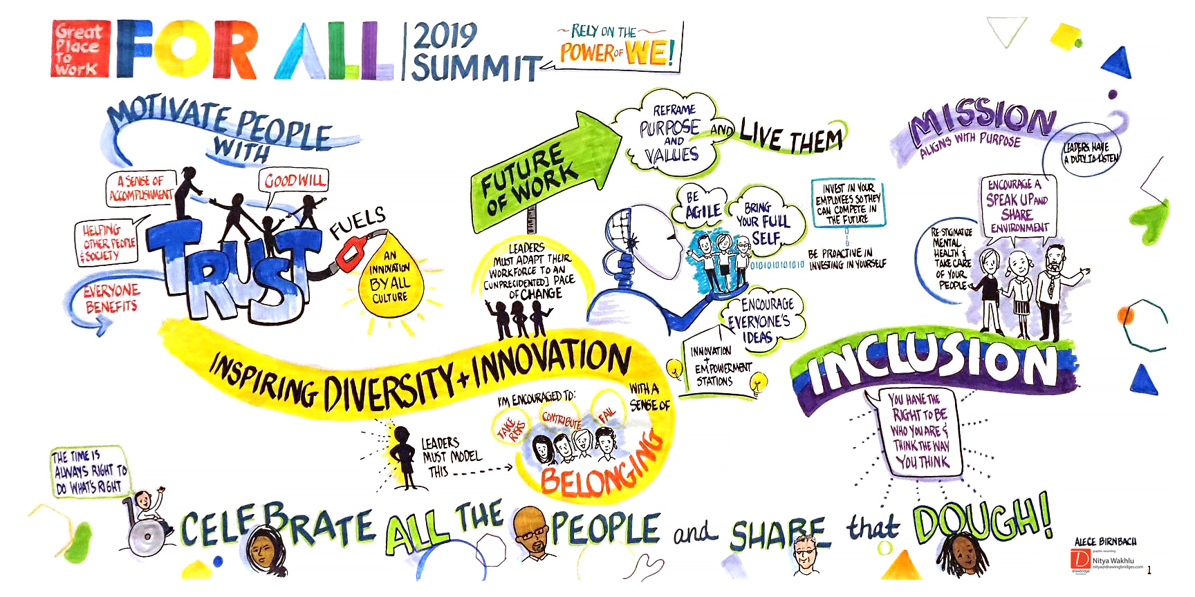 Beautiful Notes on Innovation, D&I from Summit