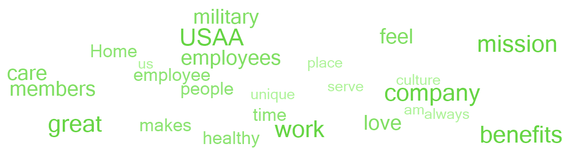 Usaa Great Place To Work United States